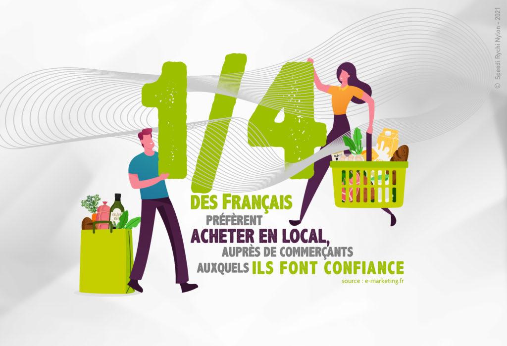 Statistiques sur les achats locaux